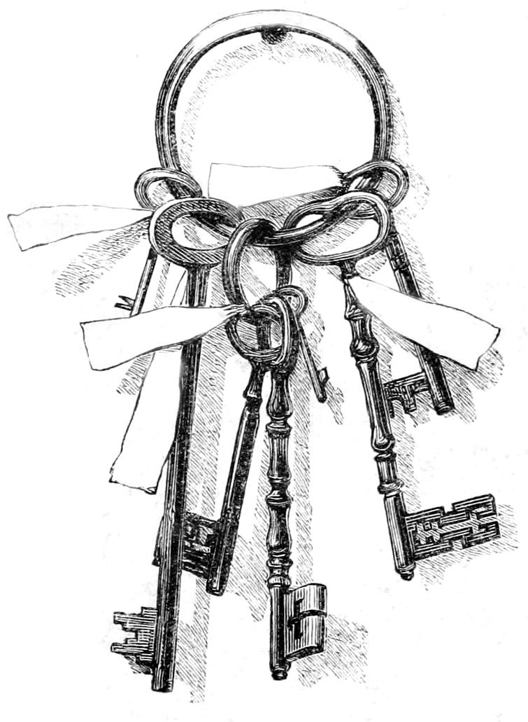 Free digital image keys sweetly scrapped 39 s free for Classic house keys
